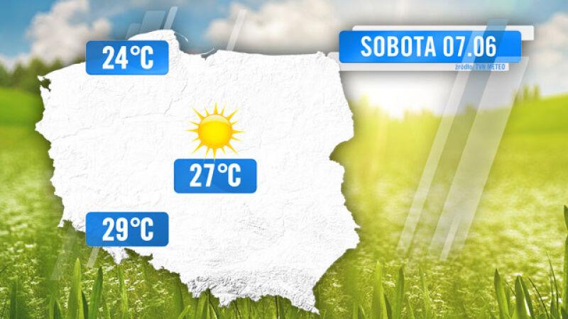 Temperatury prognozowane na sobotę 7.06