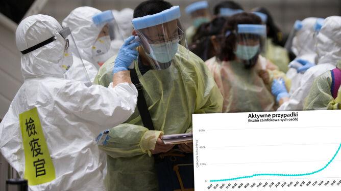 Ponad 730 tysięcy przypadków zakażenia koronawirusem na świecie